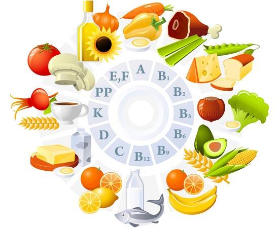 Alle Vitamine und ihre gesundheitlichen Vorteile (Nahrungsquellen der einzelnen Vitamin)