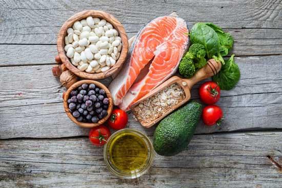 Was ist TLC-Diät Kann es dein Leben verändern (Erfahrung, Rezept, Plan
