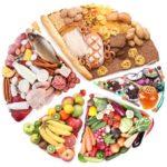 Was ist die DASH-Diät und warum sie funktioniert! (+5 gesundheitliche Vorteile!)