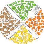 Was ist die Flexitarier Diät und warum sie funktioniert (5 Vorteile!)