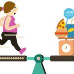 Die Wahrheit über Kalorien und Gewichtsverlust (warum Sie sich irren können!)