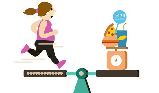 Die Wahrheit über Kalorien und Gewichtsverlust