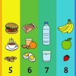 Alkalische Lebensmittel und Diät - Ist es wirklich gut?