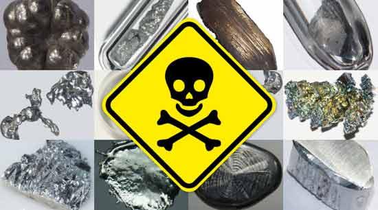 Schwermetallvergiftung und Schwermetall Entgiftung Anleitung
